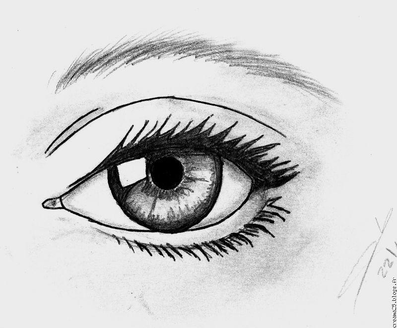 Graphisme dessin le blog multim dia 100 facile et gratuit - Dessin oeil facile ...